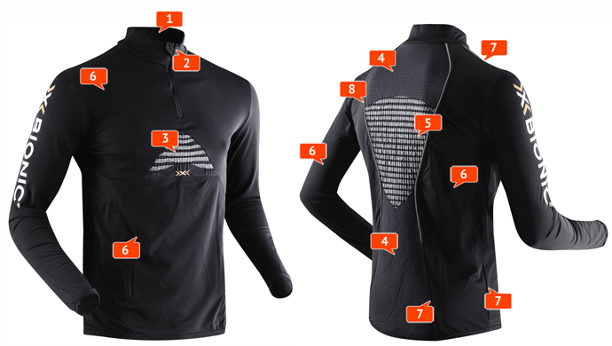 X-Bionic Humdinger Shirt Long Sleeves Zip Up Технологии