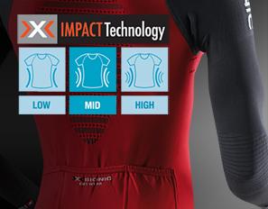 Технология X-Impact Technology™