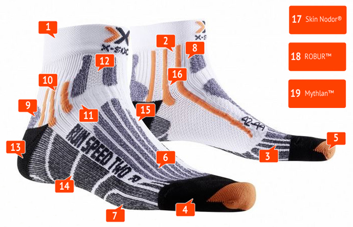 X-Socks Run Speed Two. Технологии