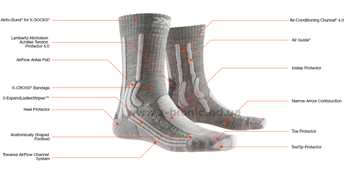 Женские носки X-Socks® Trek Silver 4.0 - Texnology