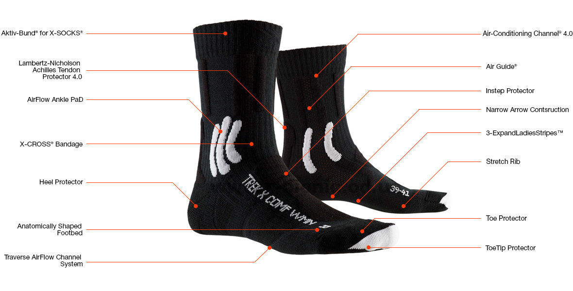 Женские носки X-Socks® Trek X Comfort 4.0 - Texnology