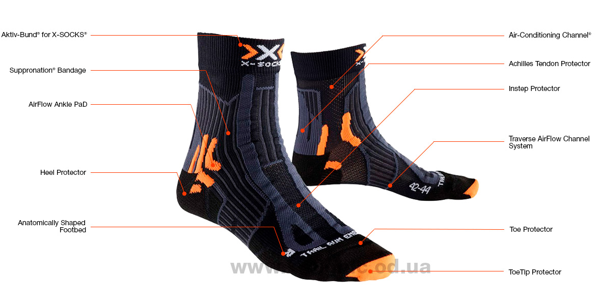 Носки X-SOCKS® Trail Running Energy - Texnology
