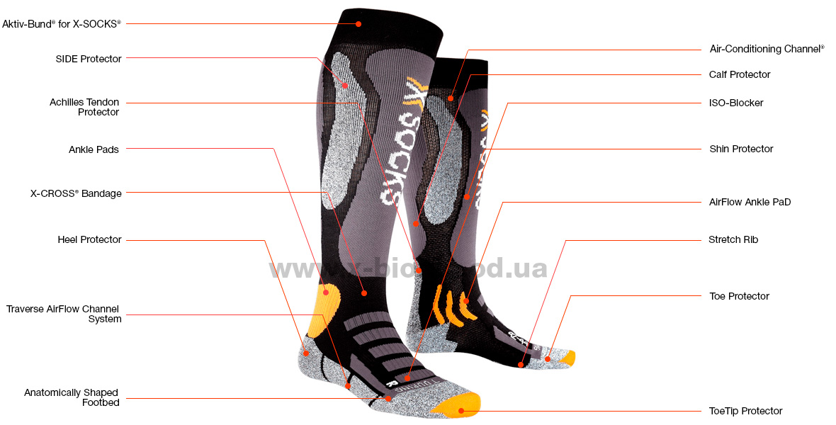Носки X-Socks® Ski Touring Silver - Texnology