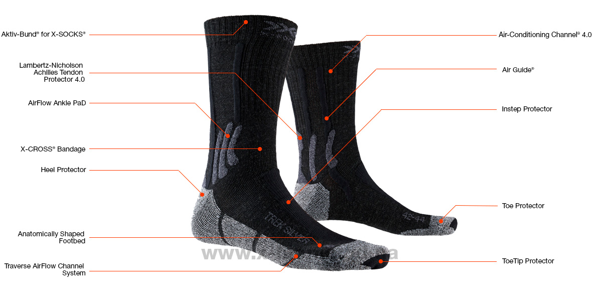 Носки X-Socks® Trek Silver 4.0 - Texnology