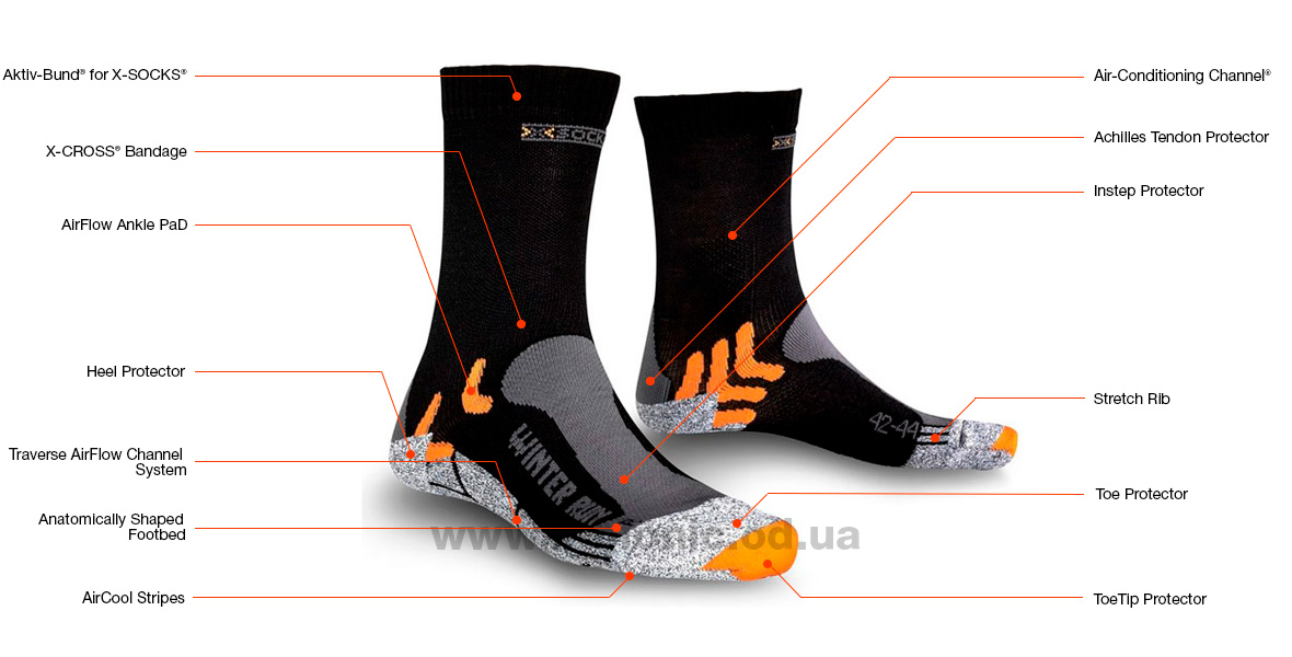 Носки X-Socks® Winter Run Silver - Texnology
