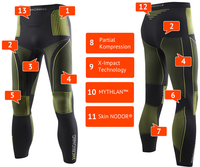 X-Bionic Energy Accumulator EVO Pants Long Технологии