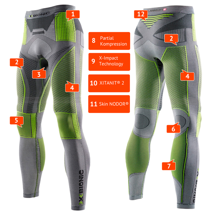 X-Bionic Radiactor EVO Pants Long Технологии